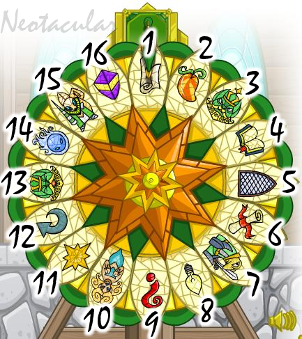 The Wheel of Knowledge!
